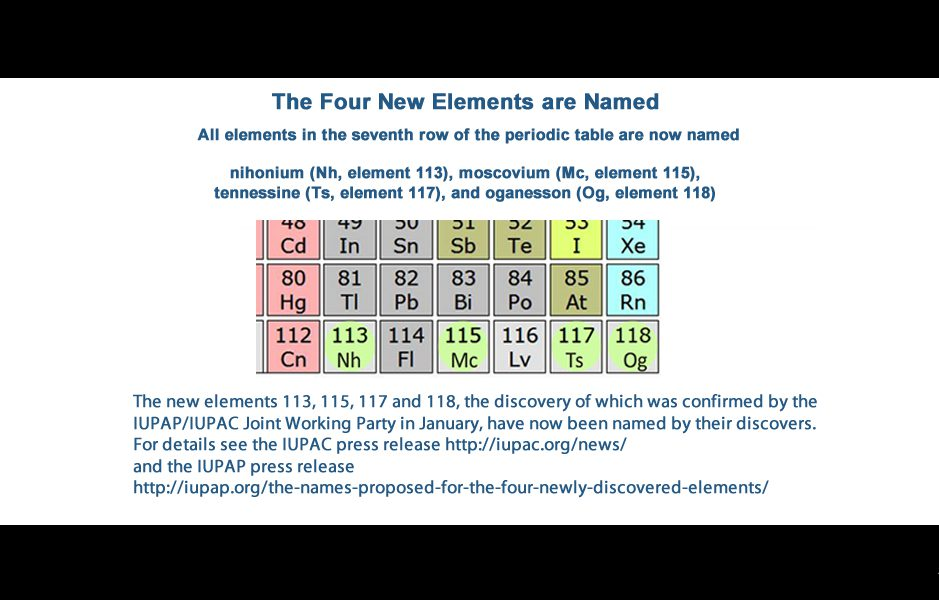 the names proposed for the four newly discovered elements